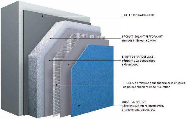 Maisons bbc a partir de euros - Isolation thermique polystyrene ...